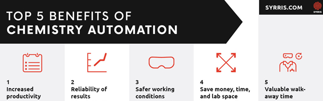 Top-5-Benefits-of-Chemistry-Automation-Infographic.jpg