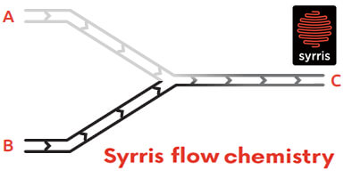 what is flow chemistry lab unlimited article