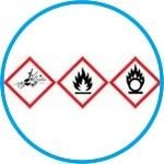 Identification of Hazards